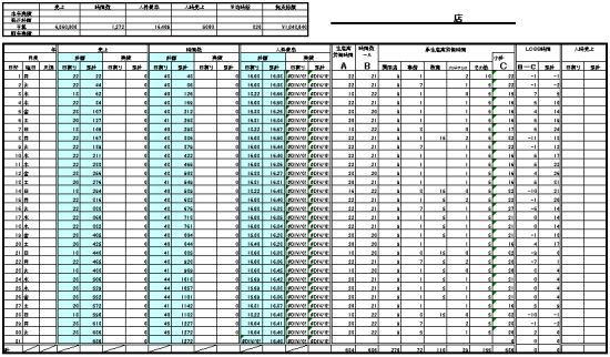人件費コントロール表